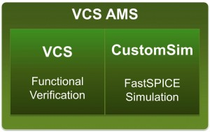 VCS AMS