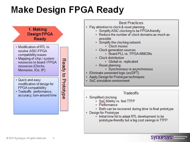 Synopsys' Phase 1, Make Design FPGA Ready. Automation through ProtoCompiler