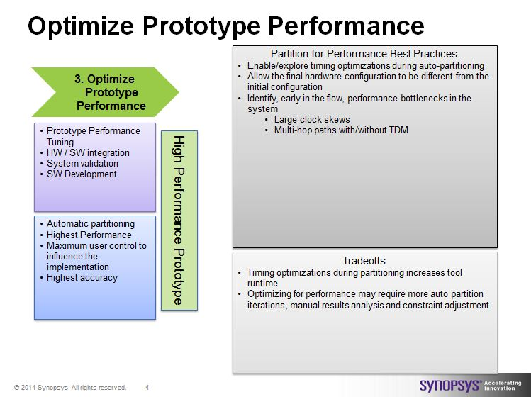 Synopsys' Phase 3, Optimize Prototype Performance. Using HAPS and ProtoCompiler will enable the highest possible customization for performance