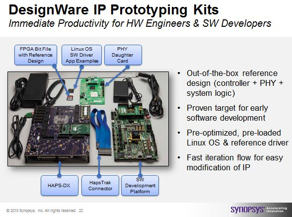DesignWare IP Prototyping Kits, immediate availability