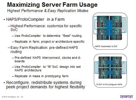 HAPS Farm based usage models