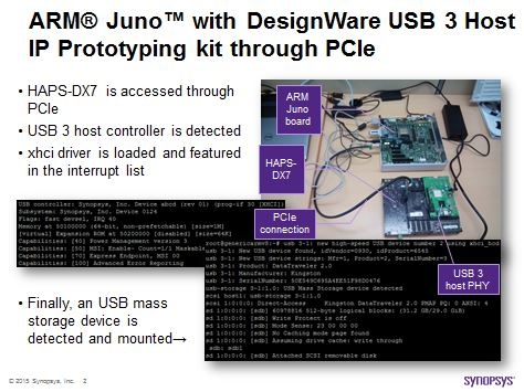 Juno-DWC-IP-Kit-Across-PCIe