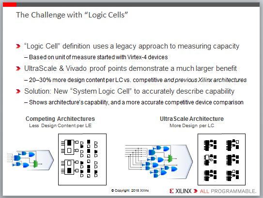 Understanding Xilinx System Logic Cells vs  Logic Cells