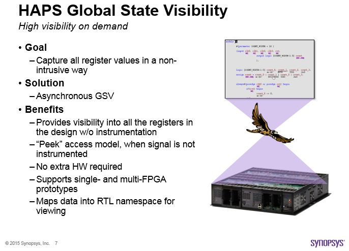 HAPS Global State Visibibility