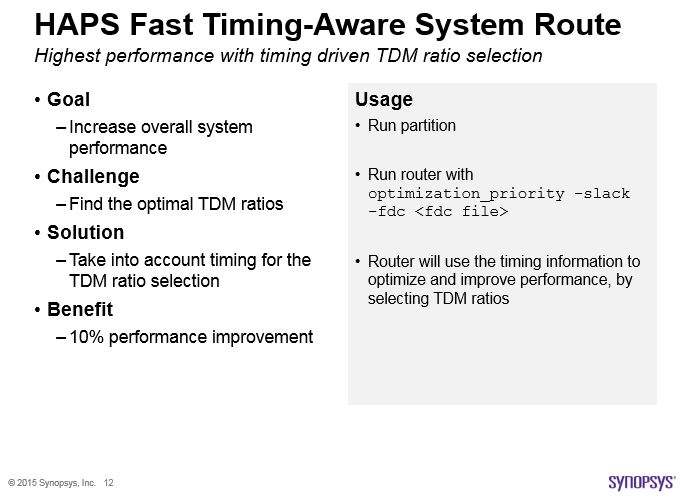 HAPS Timing Aware System Route