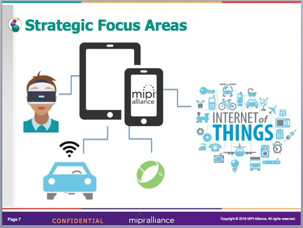 MIPI strategic focus areas March16 (source: MIPI alliance twitter)