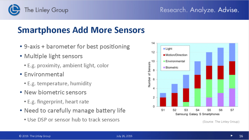 smartphones-add-more-and-more-sensors-linley