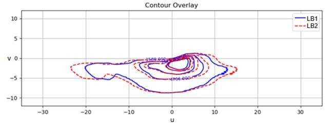 Compare two designs with the ISO contour plot overlay for two UV Data Views