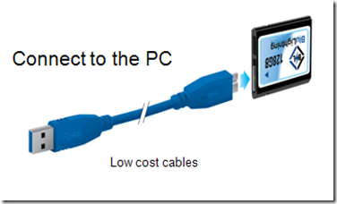 USB 3.0 Cable to