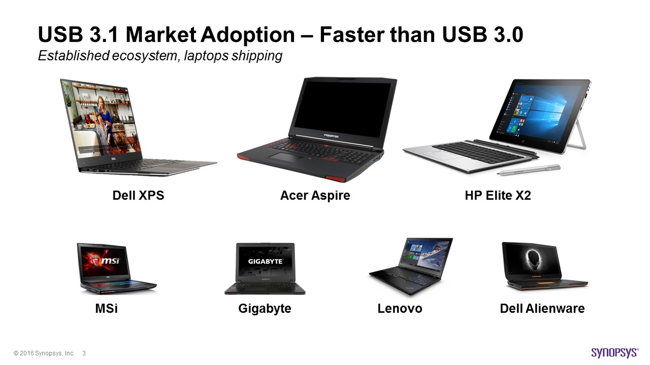 16 Spring USB 31 Adoption