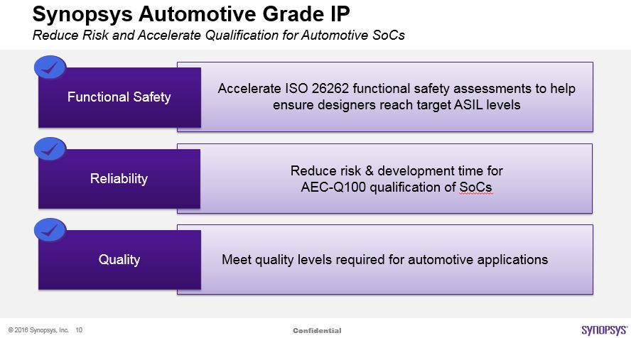 DesignWare-IP-For-Automotive-Benefits
