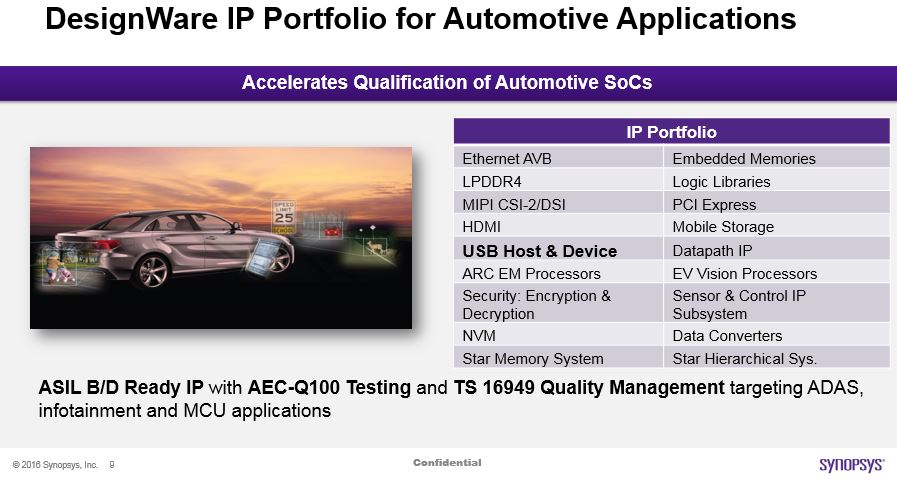 DesignWare-IP-For-Automotive