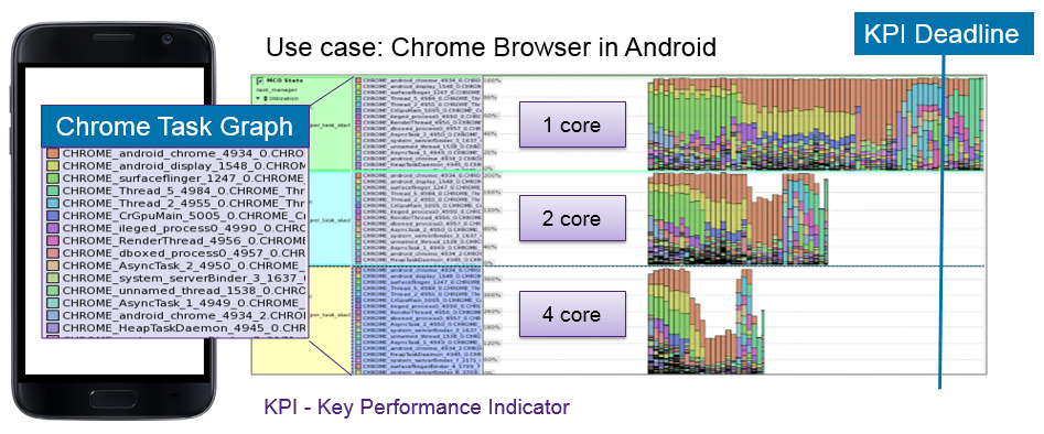 chrome-browser-in-android-use-case-with-analysis