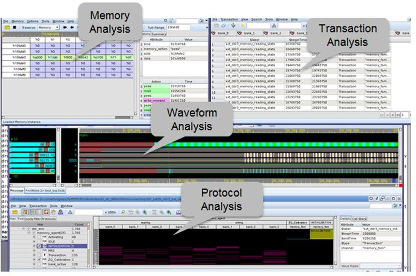 Verdi-Protocol-Analyzer-Memory-Debug-Analysis