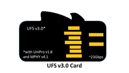 High Speed Memory in Smart Phones: MIPI UniPro v1 8 for