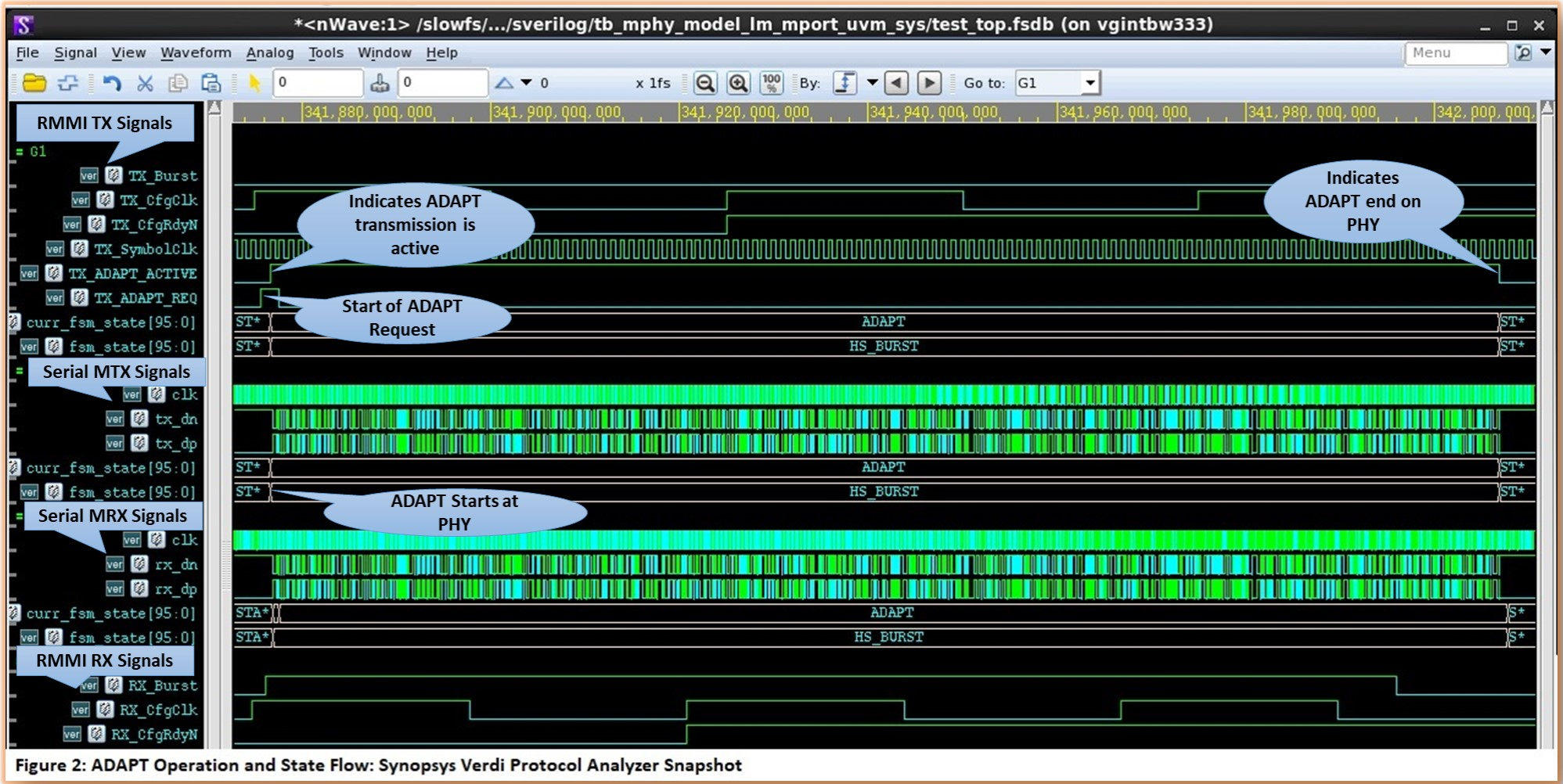 Mipi M Phy 41 Preventing Data Loss In High Speed Mobility Devices Block Diagram Of The Dphy Physical Layer Ip Core A Snapshot Taken From Synopsys Verdi Protocol Analyzer Natively Integrated With Vc Verification For Supporting Adapt Feature